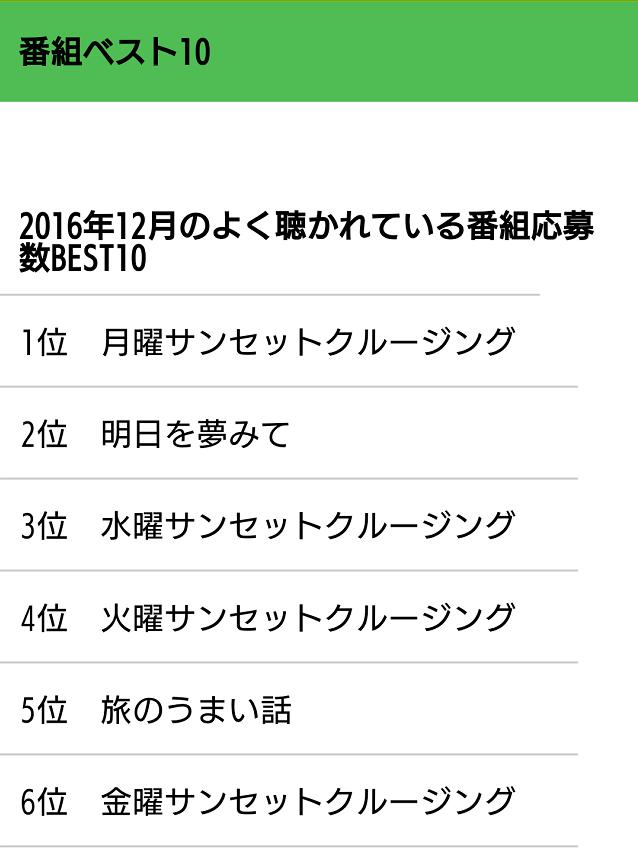 FMかほく 2016年12月 番組ベスト10