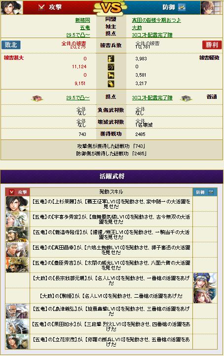 20161113五龍さん守り