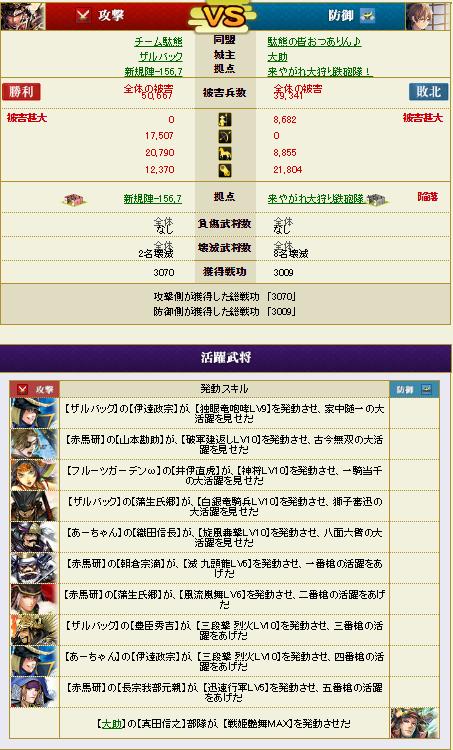 20161113大狩り鉄砲隊
