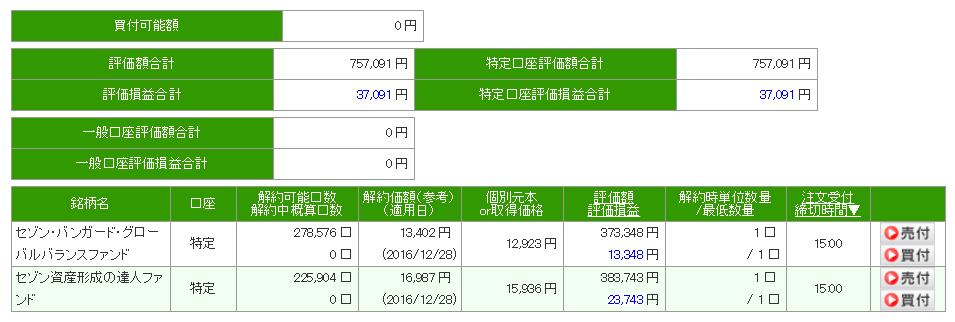 セゾン投信 平成28年12月28日