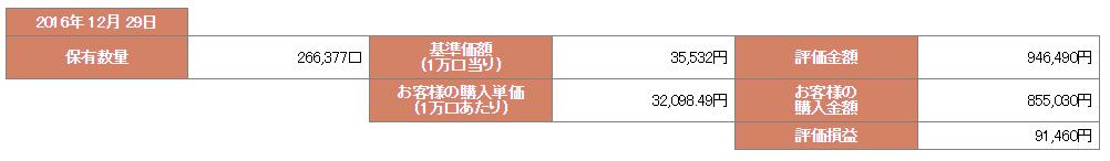 ひふみ投信 平成28年12月30日