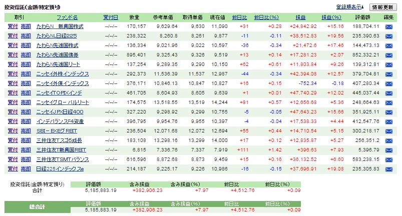 証券平成28年12月30日 SBI