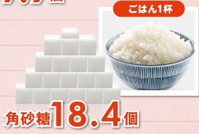 ごはん一杯角砂糖で76g