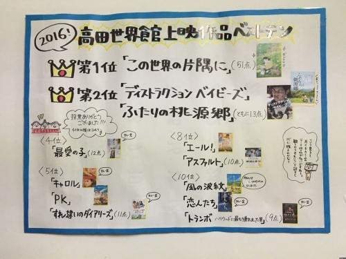 2017-01-13高田世界館