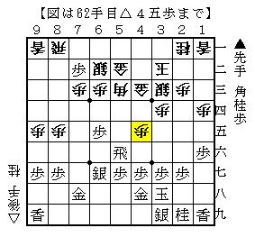 酒田本線1-3