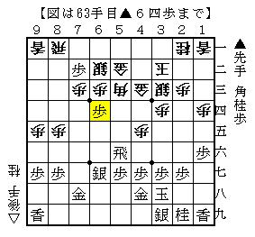 酒田本線1-4