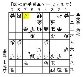 酒田本線1-5