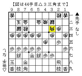 予選2の千日手1-2