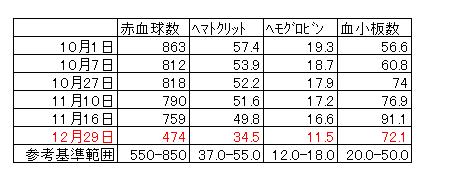 20161231_kensa.png