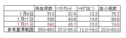 deni_kensa_0122a.jpg
