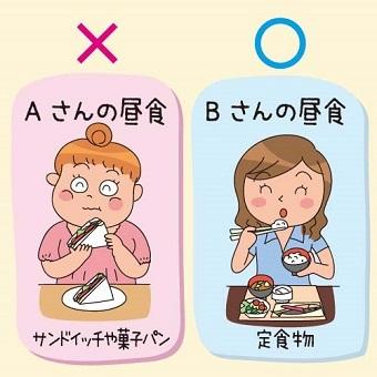 ご飯で太る2