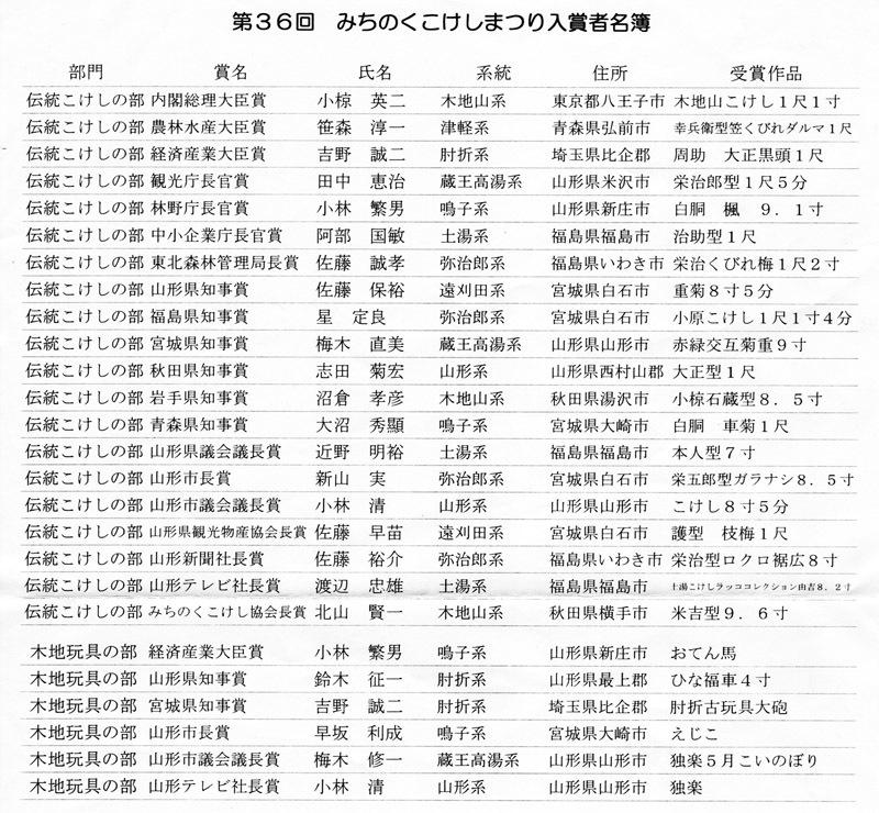 20171204みちのく003