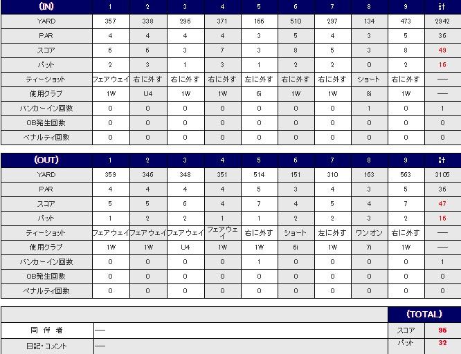 鷹羽ロイヤル 161229