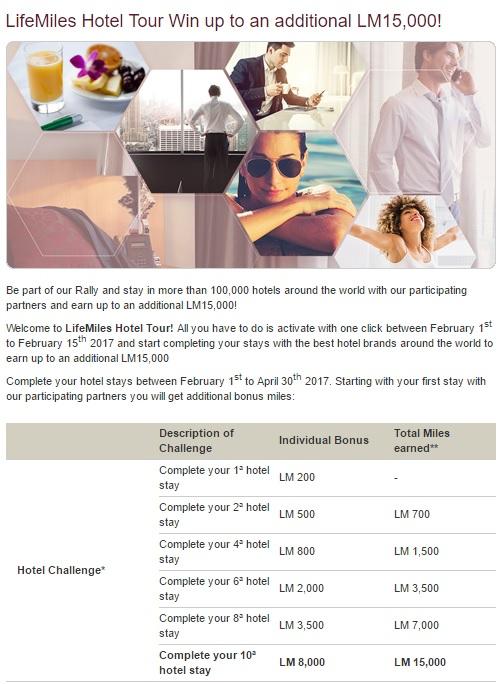 アビアンカ航空のLifeMiles  ホテルホテルに宿泊で最大15,000ボーナス