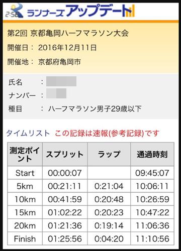 第2回京都亀岡ハーフラップ