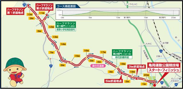 京都亀岡コース図