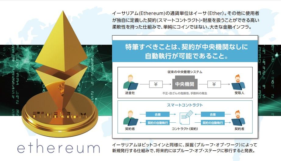 イーサリアム(Ethereum)とは?   仮想通貨ビットコイン(Bitcoin)の購入/販売所/取引所【bitFlyer(ビットフライヤー)】