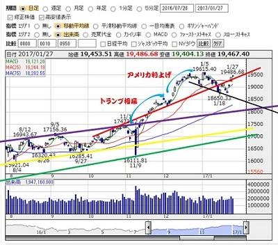 2017-1-27 nikkei