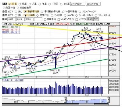 2017-2-3 nikkei