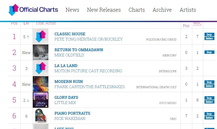 fcarter_UK mid chart