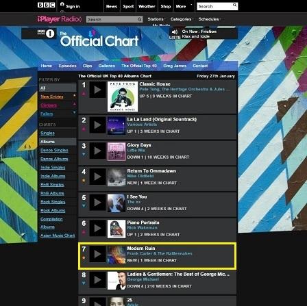 Frank Carter_album chart