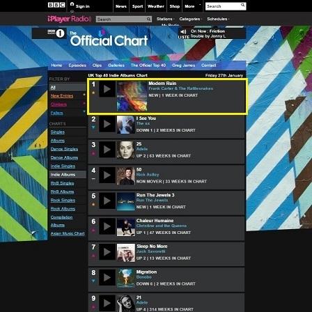 Frank Carter_indie album chart