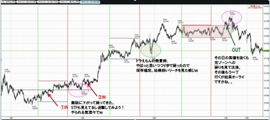 0118to0120EURJPY5Mview