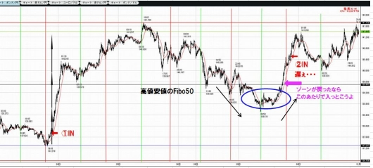 1123to1130GBPJPY5M