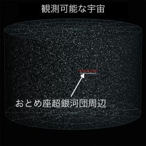 観測可能な宇宙