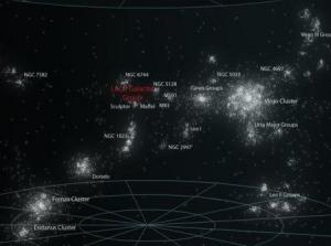 おとめ座超銀河団