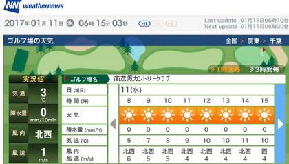 南茂原天気