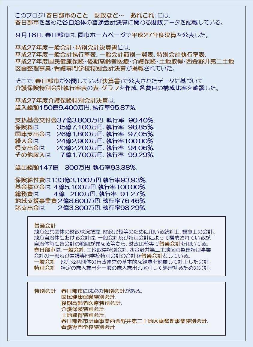 春日部市平成27年度介護保険特別会計執行率表・コメント