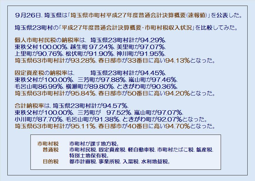 埼玉県23町村平成27年度普通会計決算概要・市町村税収入状況・コメント