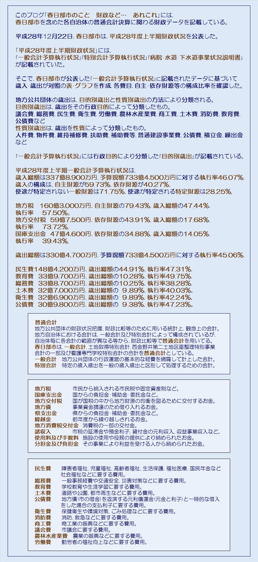 春日部市平成28年度上半期一般会計予算執行状況・コメント