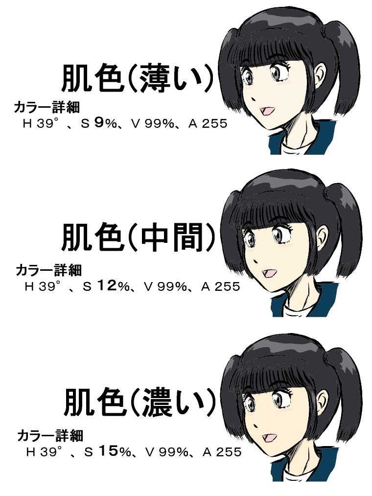 hadaironohikaku_170201