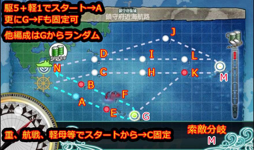 艦これ,攻略,1-6,MAP,自作