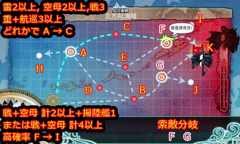 艦これ,3-5,攻略,MAP