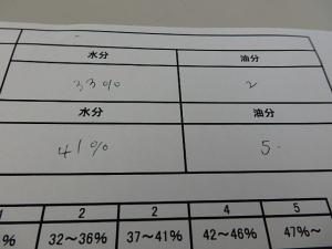 P2086212第22回 menina joue OFF会