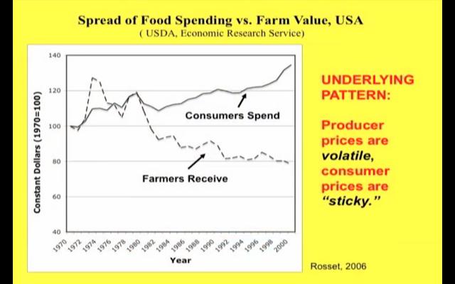 消費者と農家