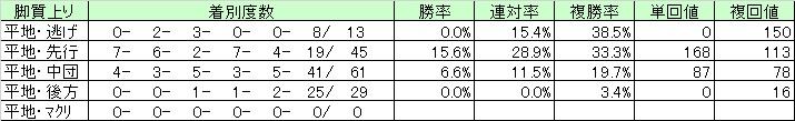中山芝02