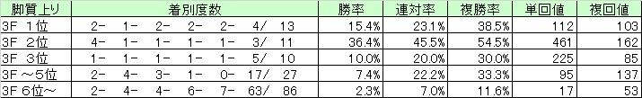 中山芝04