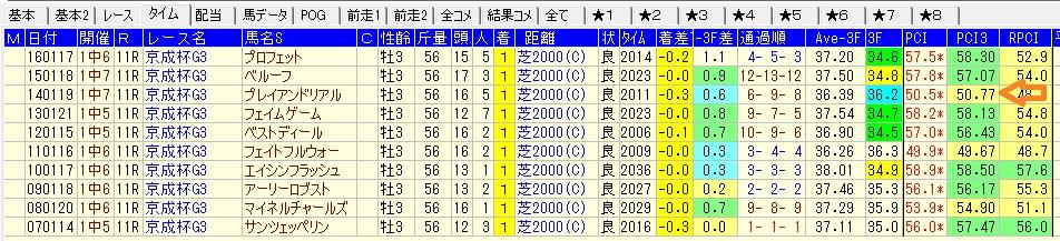 中山芝09