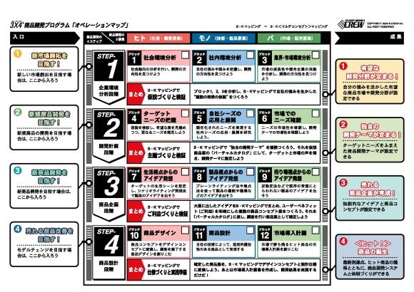 3_4_roadmap.jpg