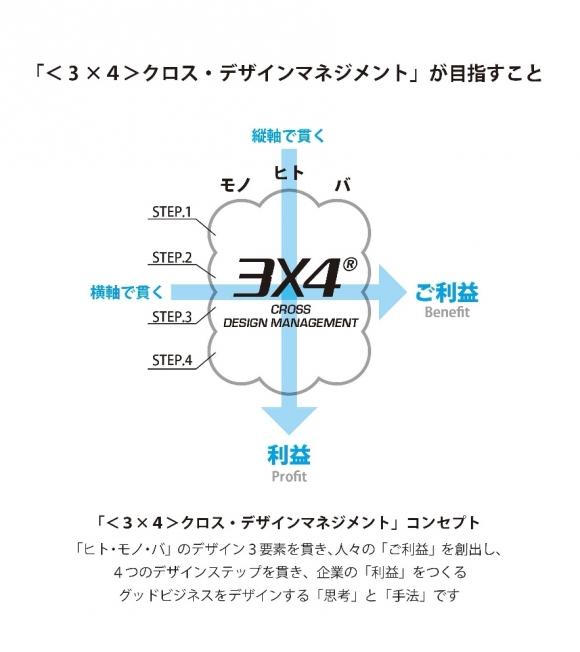 3x4_1.jpg