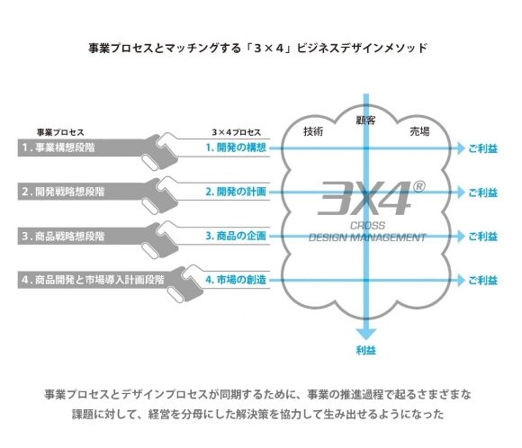 3x4_2.jpg