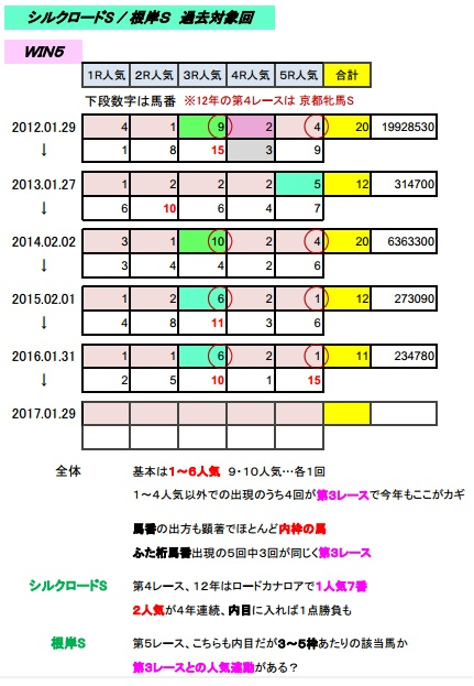 1_29_win5a.jpg