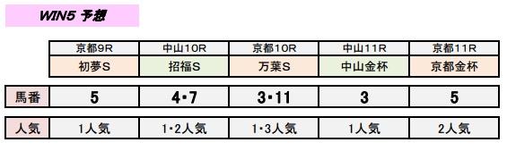1_5_win5_20170105080236a14.jpg