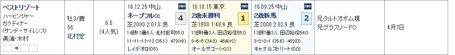 京成杯_01
