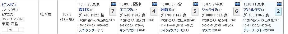 日経新春杯_01