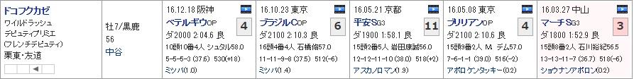 東海S_01